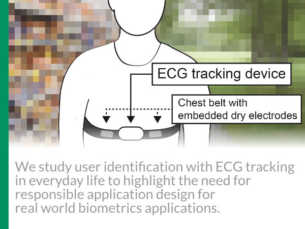 "Illustration of a person wearing an ECG tracking device with text ""We study user identification with ECG tracking in everyday life to highlight the need for responsible applicaiton deisgn for real world biometrics applications."""